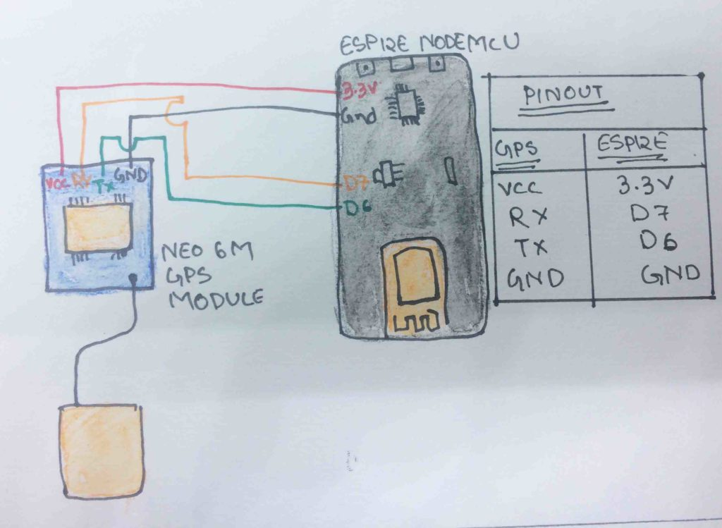 Read-GPS-data-from-thingspeak-and-show-it-in-the-Google-map-using-ESP12e-Nodemcu-and-GPS-Neo-6M-Module-circuit-diagram